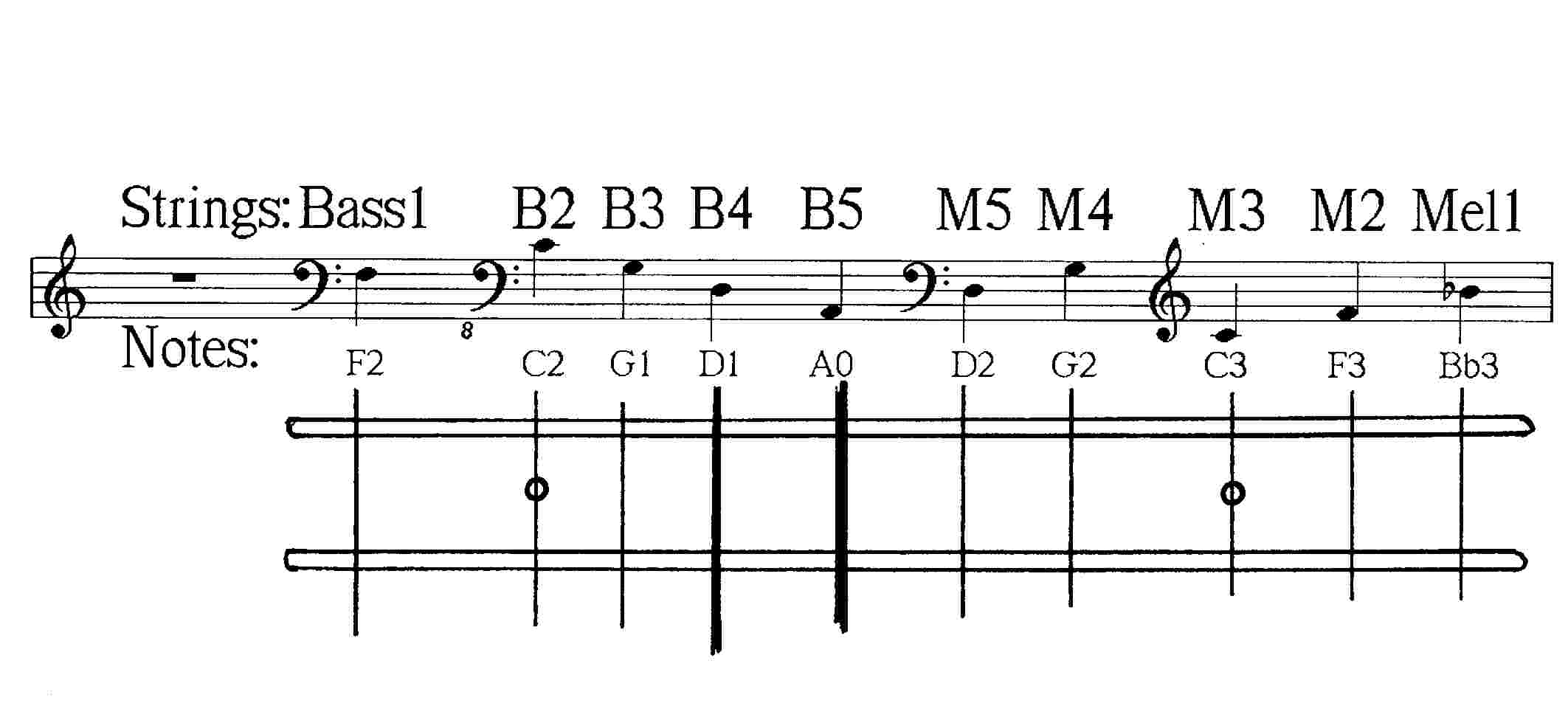 All Pages Tapguitar